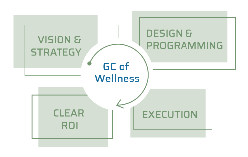 Who We Support | Parallax Wellness + Hospitality
